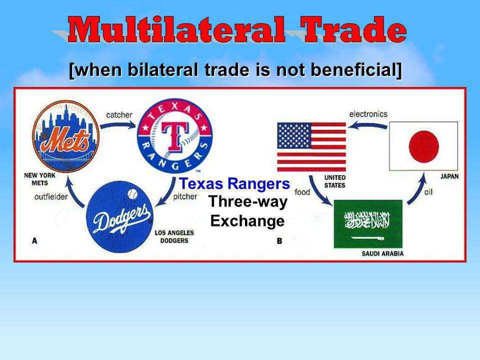 [when bilateral trade is not beneficial]